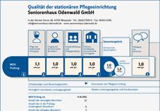 öffnet den Transparenzbericht als PDF (ca. 70 KB)